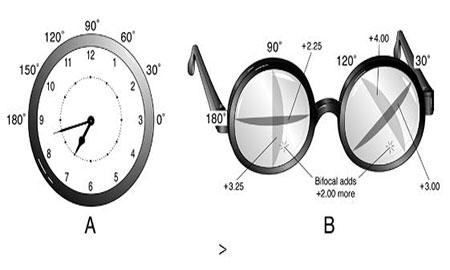 Что написано в рецепте на очки