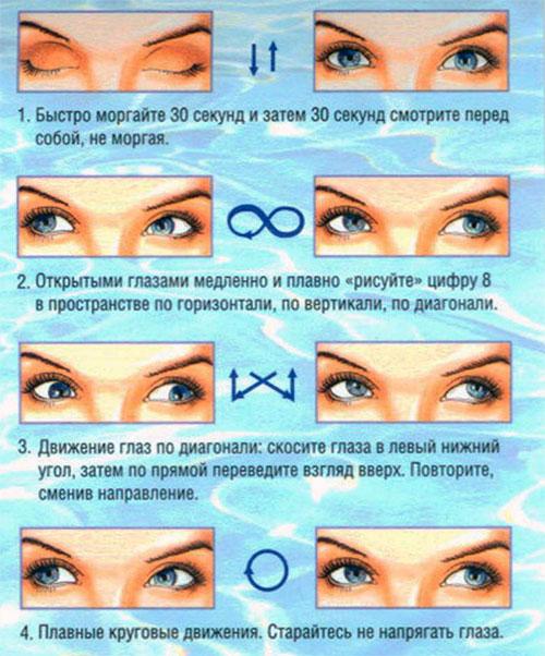 Капли для глазного давления название