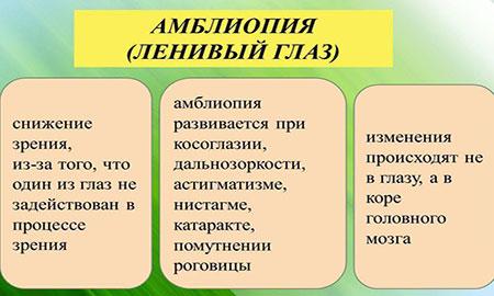 Амблиопия